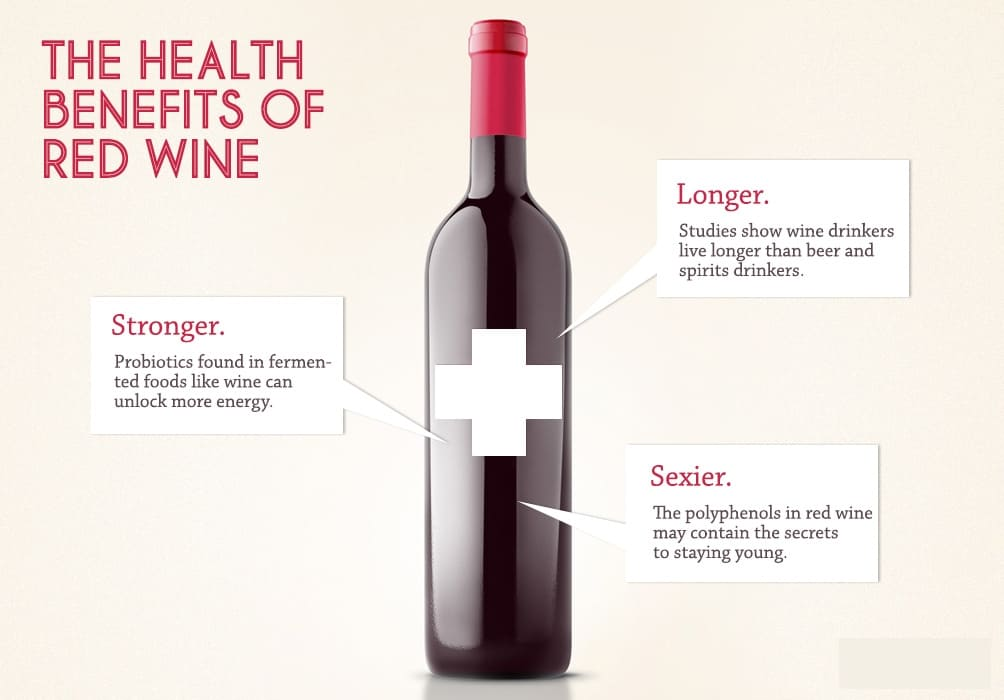 How to use red wine for skin - Womens Exclusive