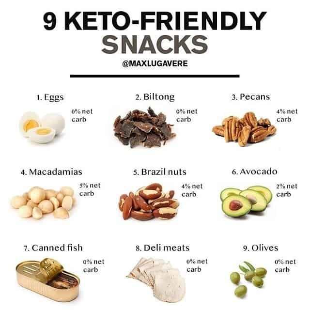 Keto-Diet-Snacks
