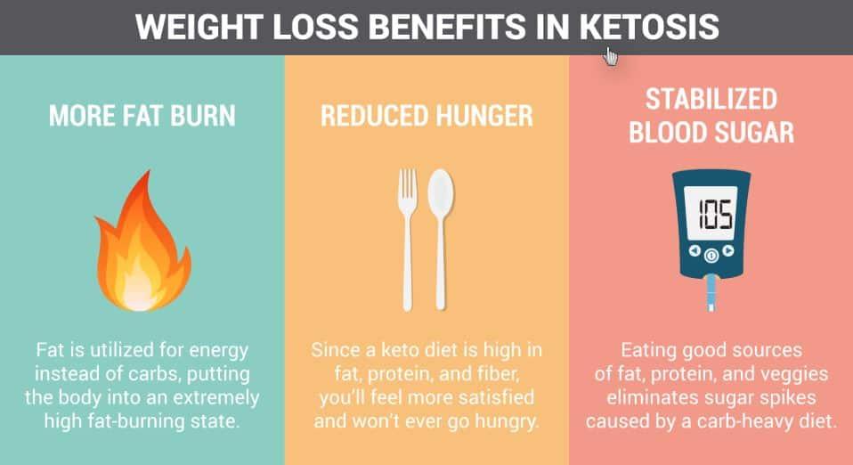 benefits-of-ketogenic-dieting.jpg-2